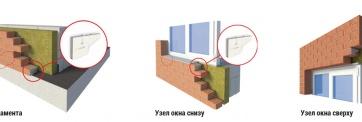 Армирование и вентиляция. Решающие детали кирпичной кладки
